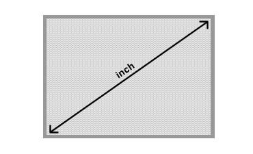 Allestire la Vetrina con un Monitor da Vetrina: la Dimensione