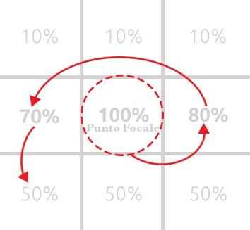 Allestire la Vetrina con un Monitor da Vetrina: Vetrofanie
